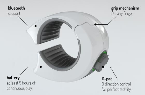 Der Ringbow wird auf den Finger gesteckt. (Foto: Kickstarter.com)