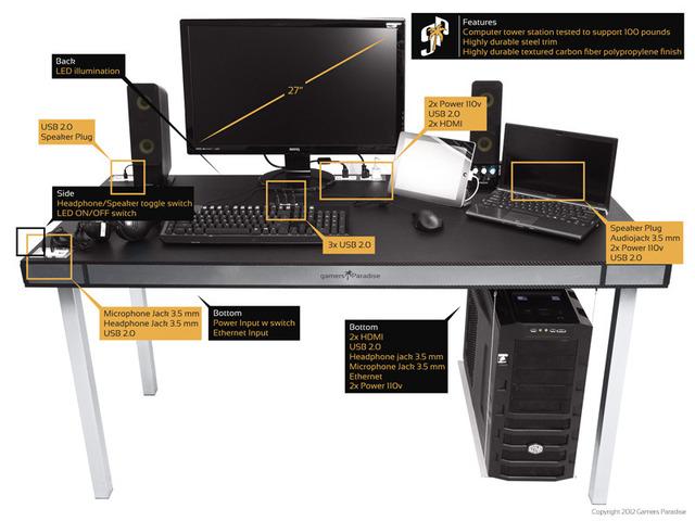 Ein Schreibtisch für Spieler. (Foto: Kickstarter)