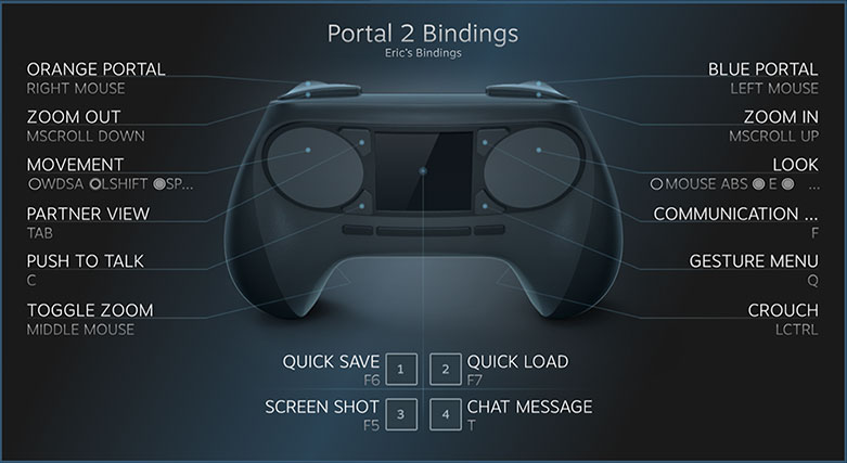 Portal 2 mit dem Steam Controller spielen. (Foto: Valve)