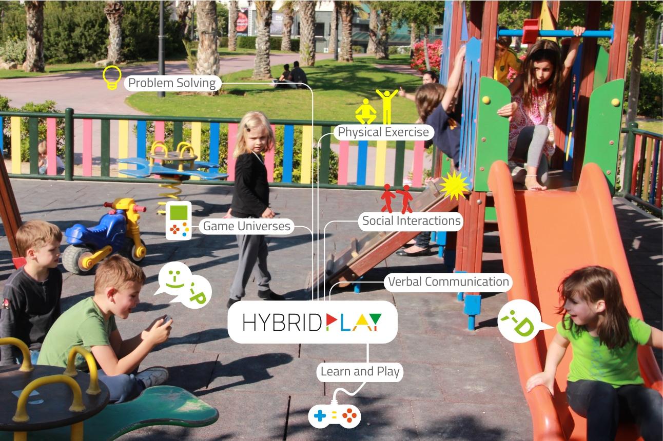 Der Spielplatz wird zum Videospiel?! (Foto: Indiegogo)