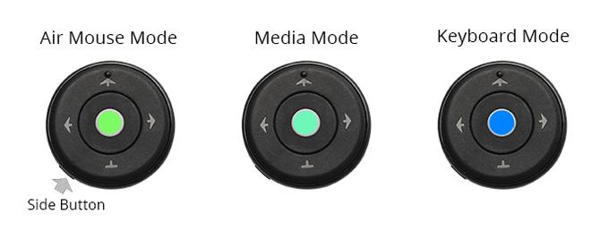 prolab mouse Funktionsmodi